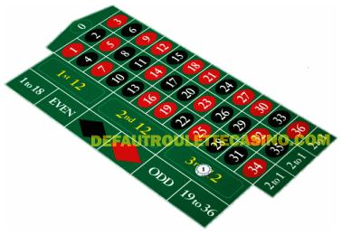 défaut casino roulette - high bet